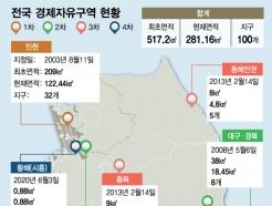 혁신생태계, 리쇼어링…경자구역, 코로나로 '새 판' 짠다