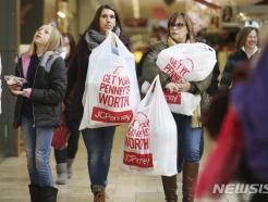 美 소비자 씀씀이 7.5%↑…전월보다 증가세 둔화