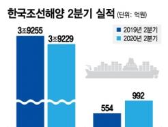 非조선에서 순항한 <strong>한국</strong>조선해양 …문제는 선박 수주