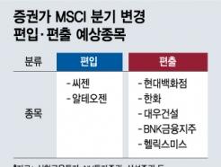 MSCI 지수 변경…들어갈 종목·빠질 종목은?