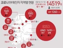대구 35일째 지역감염 0명, 미국서 입국한 경북 60대 남성 확진