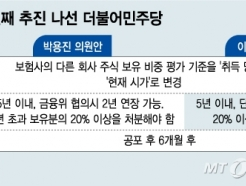 """개미·외인 사기 바쁜 '삼성전자'…그룹보험사에만 """"팔아라"""""""