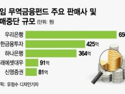 """""""라임 판매사 100% 배상""""에 업계 """"모험자본 위축"""" 우려"""
