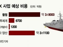 """7.8조짜리 '차기구축함' 국내기술로 가능? """"방산 어벤져스 뭉친다"""""""