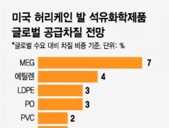 허리케인에 '생산불능' 된 美 <strong>석유</strong>화학공장…한국엔 호재