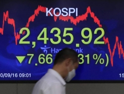 """코스피·코스닥 상승세 꺾였다…""""미국 FOMC 주시"""""""
