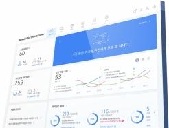 <strong>안랩</strong>, 중소기업용 'V3 오피스시큐리티' 3종 출시