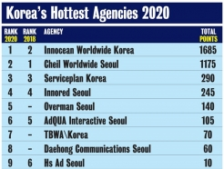 <strong>이노션</strong>, 최고 권위지 선정 '한국 1위' 광고사…아시아 9위