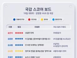 [300스코어보드-국토위]'통계의 정치화'와 '정치의 통계화' 사이
