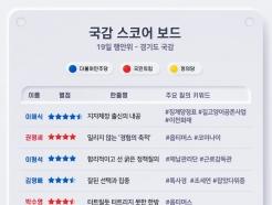[스코어보드-행안위]'이재명 브리핑' 같았던 경기도 국감