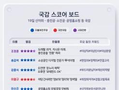 """[300스코어보드-산자중기위]이상직의 악몽·최창희의 """"어이""""or """"허이"""""""