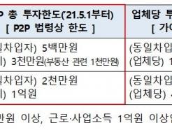 P2P 중앙기록관리기관에 '금융결제원'