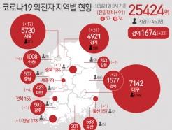 충북교육청, 입국 확진자 자녀 재학 초등학교 22일부터 정상 등교