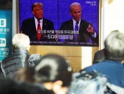 韓증시도 '불안한 바이든'…태양광·수소차 친환경株 급락