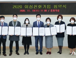 대전시, 여성친화기업 15곳 인증협약…여성친화 문화 조성