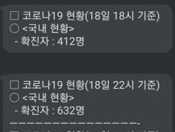 """""""코로나19 현황 23시 기준 852명"""", 가짜뉴스에 속을 뻔했다"""