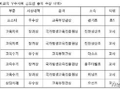충북 교사·학생, 전국 다문화교육 우수사례 공모전서 두각