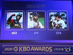 '1할타자가 신인왕?' 무기명 MVP 투표 속 '특이했던 표들'