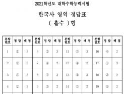 [정답표]한국사 영역