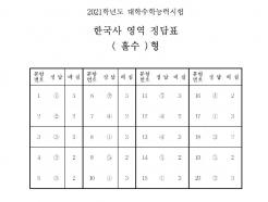 [2021수능] 4교시 한국사 정답표