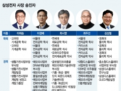 5대 그룹 신임사장 60% 'SKY'…평균 나이 57.5세