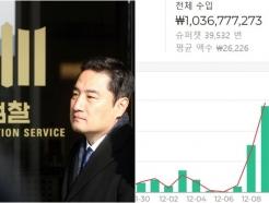 """""""힘내세요 소장님""""…강용석 체포된 날, 후원금 1500만원 쏟아졌다"""