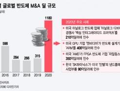 """""""미래 투자"""" 기업들 M&A로 바쁠 때 삼성만 조용했다"""