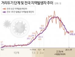 [속보] 광주서 3명 추가 확진…타 지역 감염 잇따라