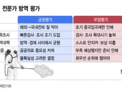 코로나 1년 文정부 방역성적표 'B학점'…병상·의료대응 '최악'