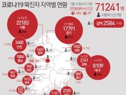 광주 효정요양병원발 네번째 사망자 발생…지역 누적 14명