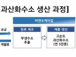 <strong>포스코케미칼</strong>-OCI, '반도체 필수 세정제' 과산화수소 공장 착공