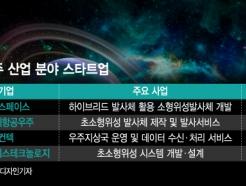 '비욘드 더 스카이' 로켓성장 꿈꾸는 韓 스타트업