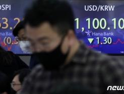 K-채권 인기·달러 사재기…해외빚 사상 첫 600조 돌파