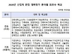 서울과기대·중앙대·한국기술교대 등 산업계 평가 최우수학과