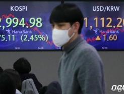 """코스피 3000 붕괴에 증권가 """"당분간 조정""""…언제까지?"""