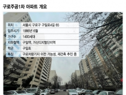 """'광명·시흥 신도시' 발표되자 """"대박"""" 외친 구로 아파트"""