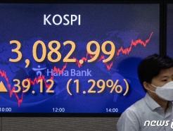부?울?경 지역 기업 2월 시가총액·거래비중 모두 감소