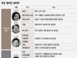 """""""그 둘이 동문이래"""" 정치 테마주의 탄생에서 소멸까지"""