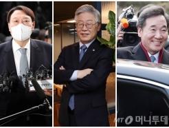 출마 확정·사퇴 선언·선호도 1위에 출렁이는 정치테마주