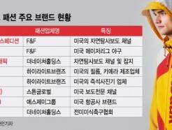 """""""이런 옷 누가 입어"""" 홀대받던 내셔널지오그래픽, Z세대 열광"""