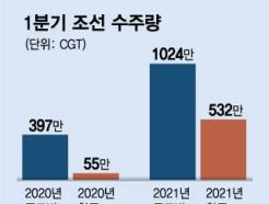 '배 팔린다' <strong>조선</strong> 후판 가격 4년만에 인상