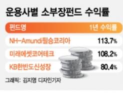 文대통령 환매한 소·부·장펀드 수익률 110% '껑충'..뉴딜펀드는?
