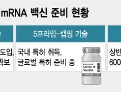 동아쏘시오그룹, '화이자式 코로나 백신' 개발 나선다