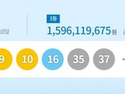 제958회 로또 1등 '2, 9, 10, 16, 35, 37'… 1등 당첨금 16억