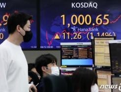외국인·기관 사자…코스닥 20년만에 1000선 돌파