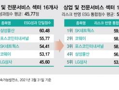 삼성물산·코웨이, ESG 리스크 엇갈렸다