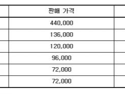 키움 히어로즈, 2021 시즌 8경기권 판매