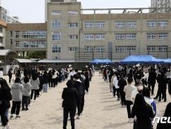 [사진] 코로나19 검사, 운동장에 줄지어 선 학생들