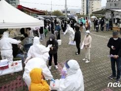울산, 병원·경찰청·지인모임 등 26명 신규 확진…누적 1483명(종합)