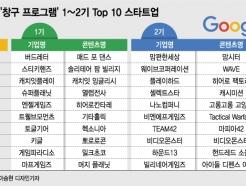 구글이 키우니 다르네…'폭풍성장' 韓 스타트업들